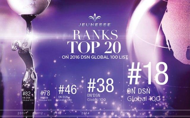 Ranking 18 Dunia di Direct Selling News hanya dalam 6 tahun!